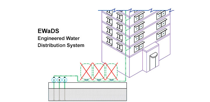 EwaDS - Engineered Water Distribution System by Jaydeep Engineering Co