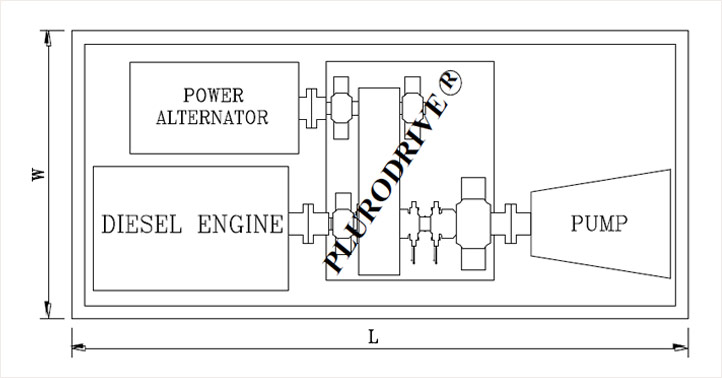 fire, water pump application of plurodrive during emergency Gas Engine Diagram diesel engine driven pump with power alternator